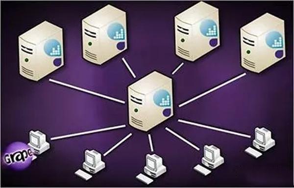 网站替换主机服务器安全迁移注意事项
